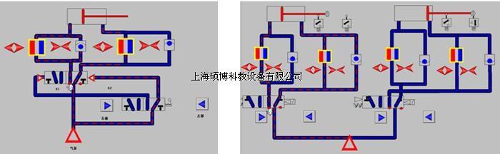 1块 6 继电器控制模块 1块 7 plc控制按钮模块 1块 8 双作用油缸(带